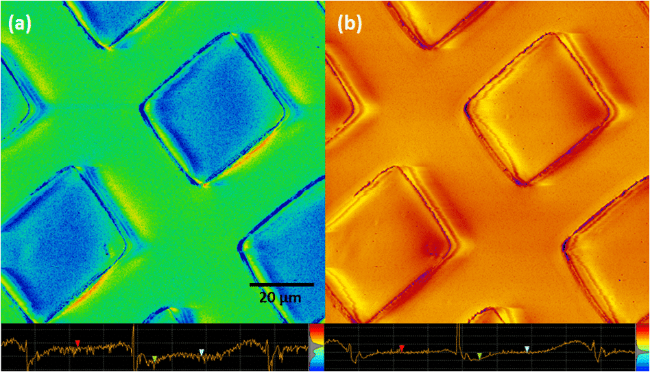 Soft IC mode on PDMS irradiated to UV. (a) stiffness and (b) adhesion maps with corresponding cross-sections and histograms.