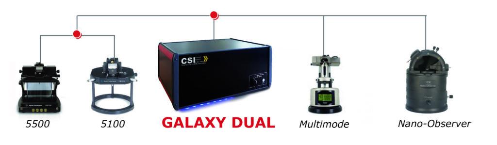 AFM Galaxy Dual Controller