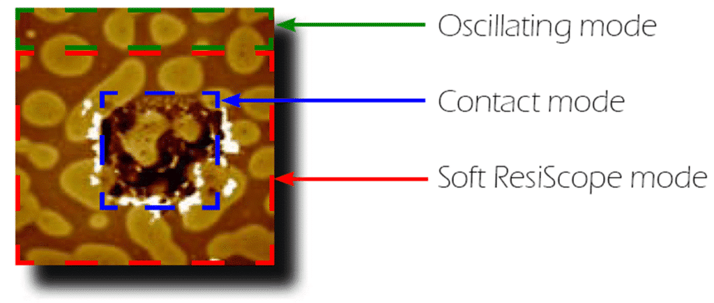 soft-resiscope-vs-oscillating-mode